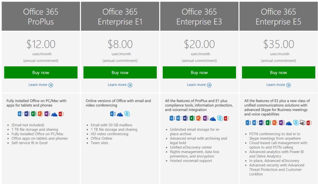 Microsoft Office 365 plans
