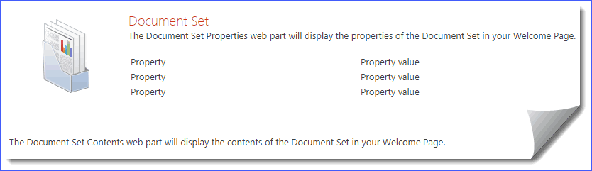 Document sets welcome page showing blank