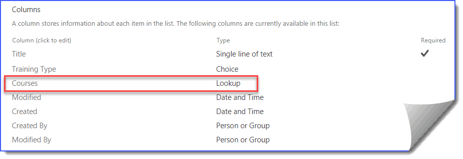 sharepoint 2013 lookup column default value