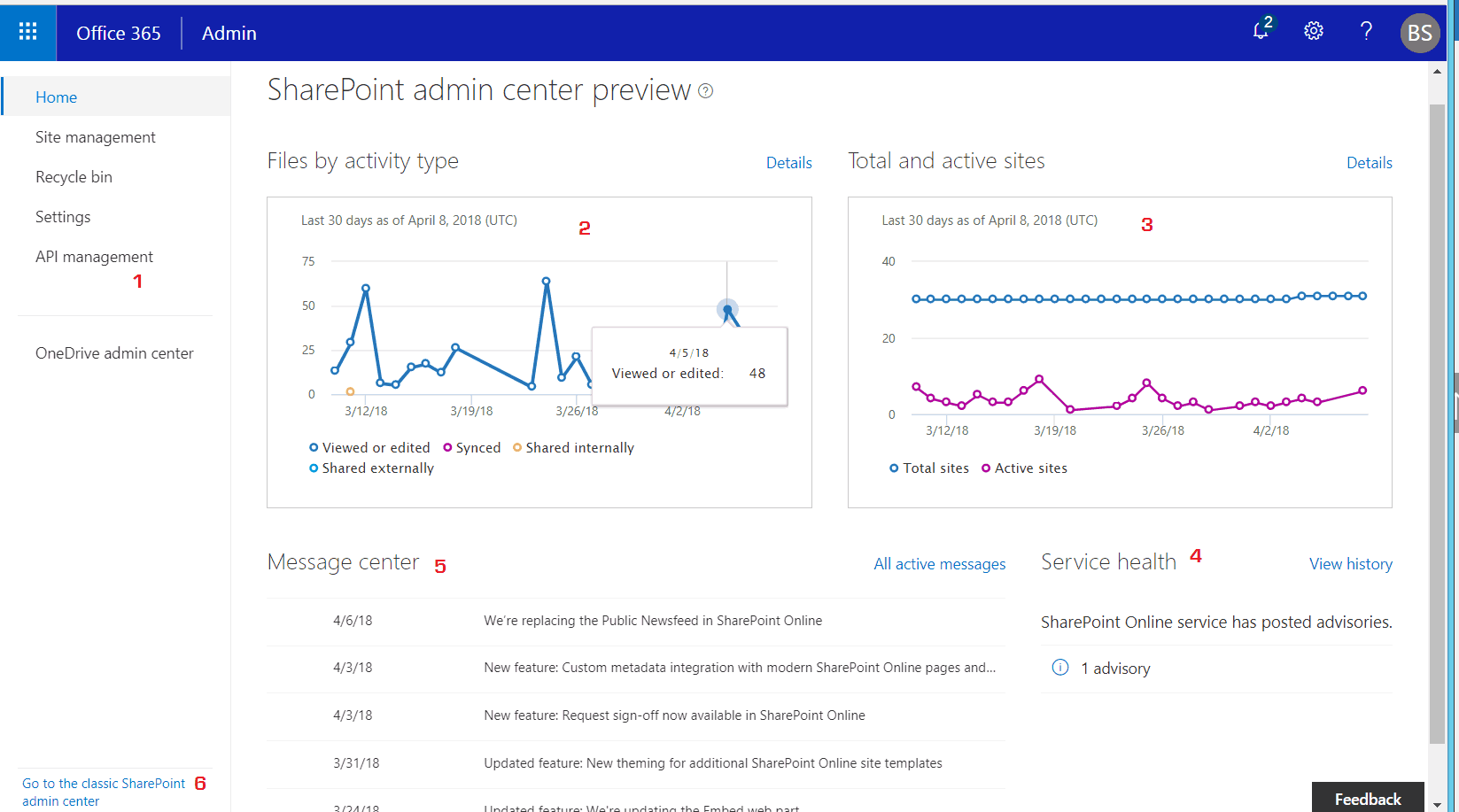 New SharePoint Online Admin Center