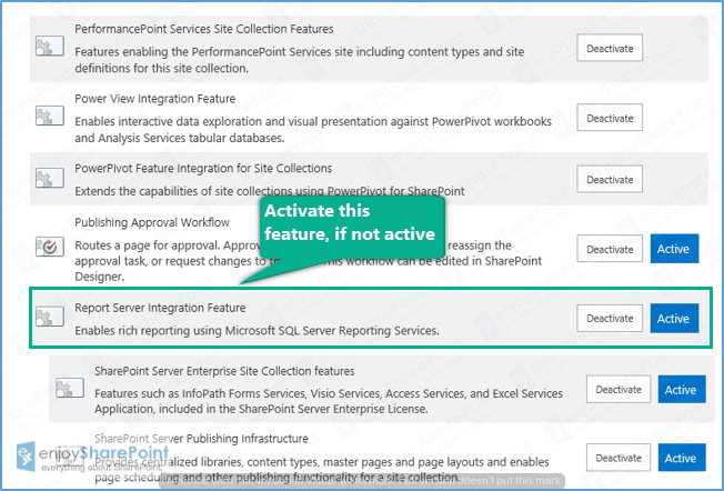 install reporting services sharepoint mode for sharepoint 2013