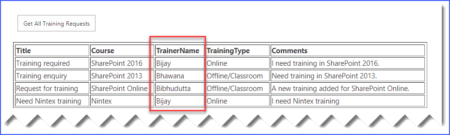display sharepoint list data in html table using jquery