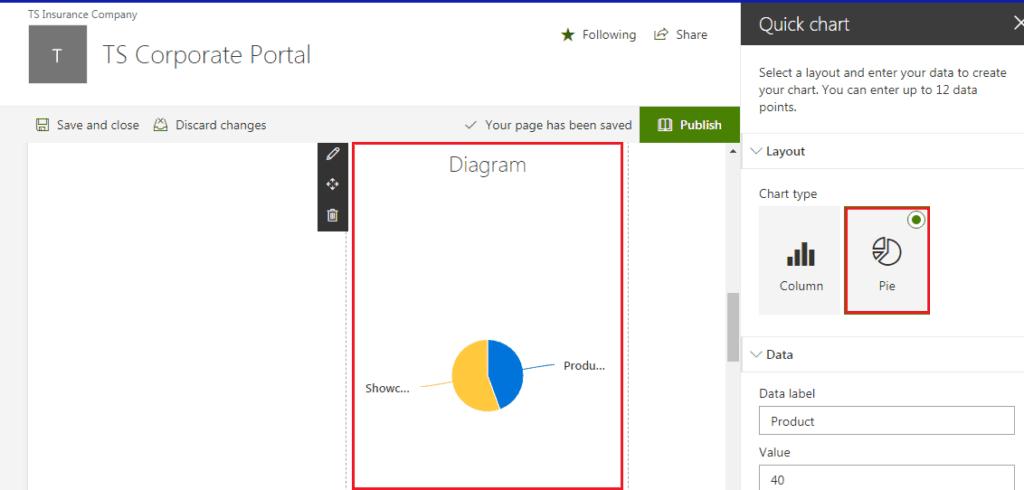 Quick Chart Web Part Sharepoint Online