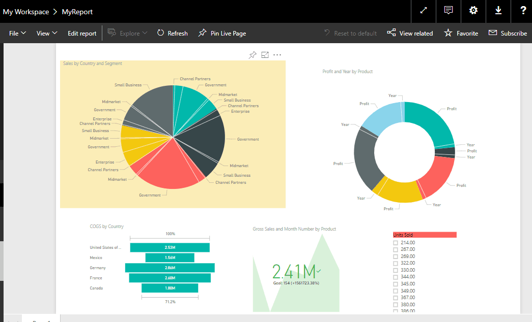power bi and sharepoint 2016 on premise