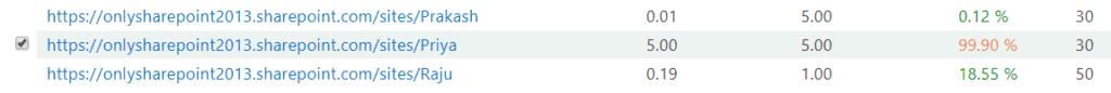 Error=Value=QuotaExceeded Tag=0x0121d3da SharePoint Online Office 365