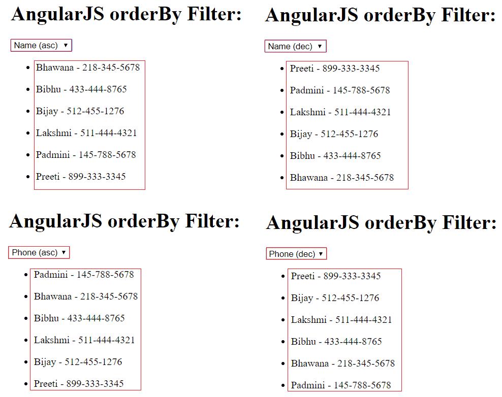 angularjs SharePoint