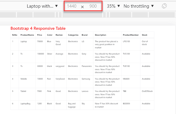 bootstrap 4 responsive table