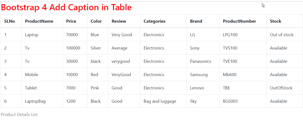 bootstrap 4 table caption