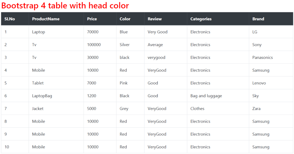 bootstrap 4 table thead color