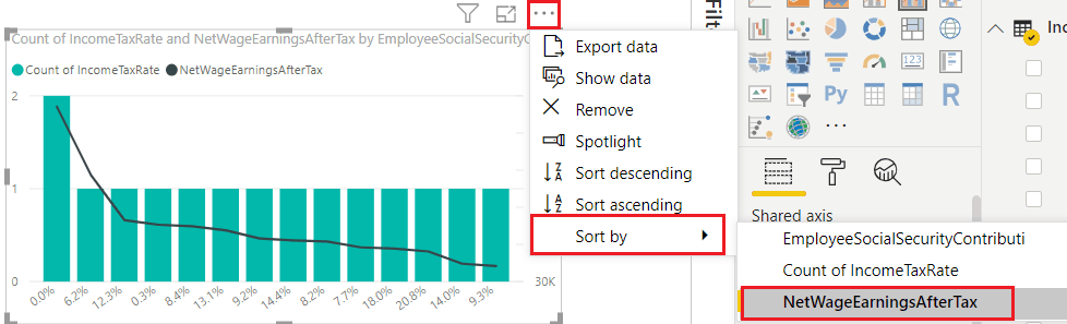 create line and clustered column chart in power bi