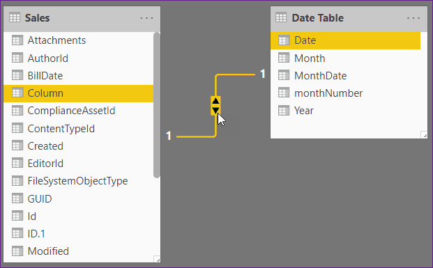 current month in power bi
