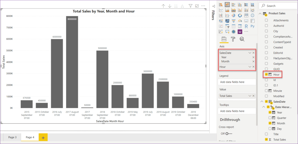 group by hour in power bi