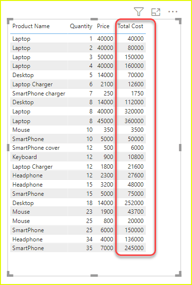 dax difference between measure and calculated column