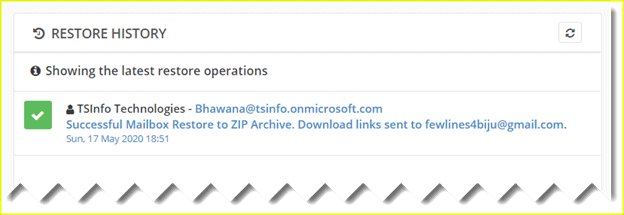 sharepoint document library files backup