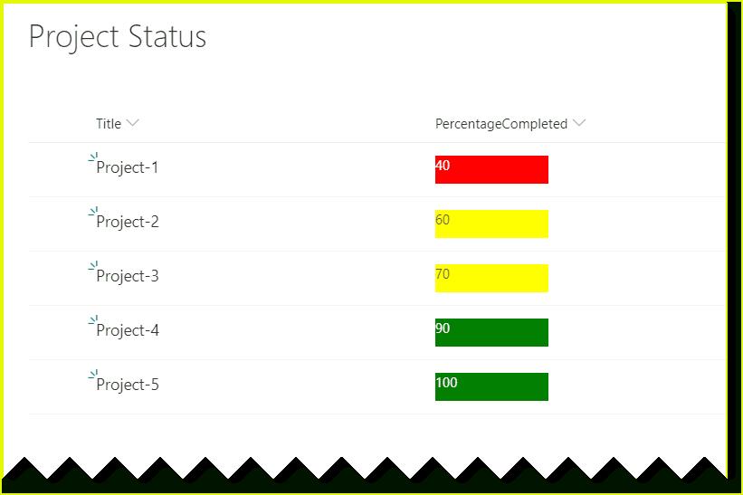 sharepoint framework extension field customizer