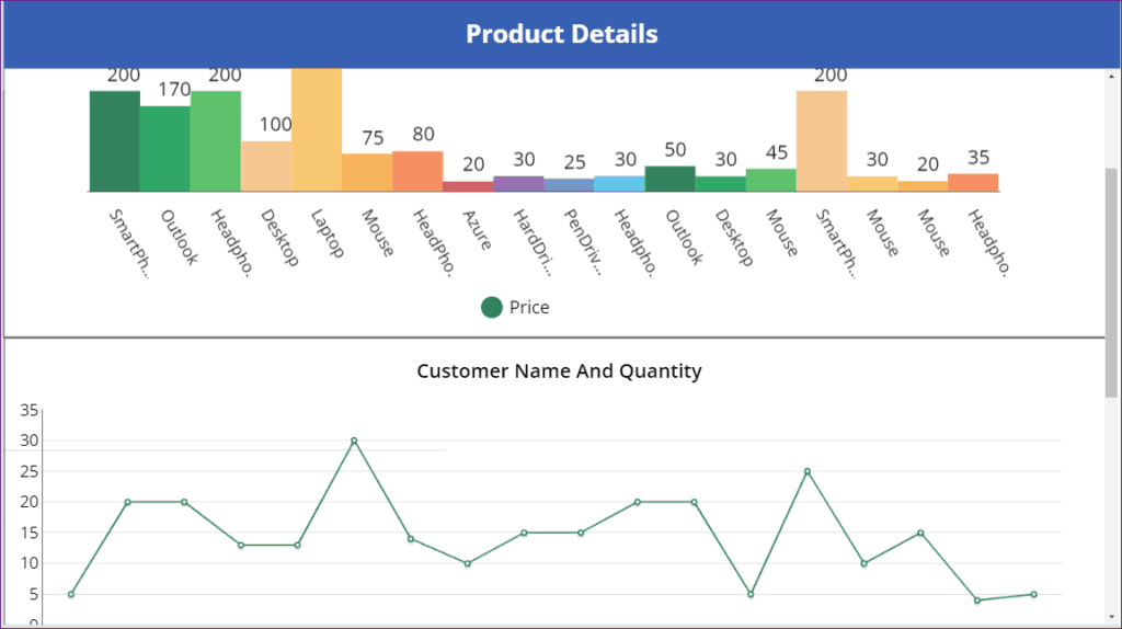 powerapps charts