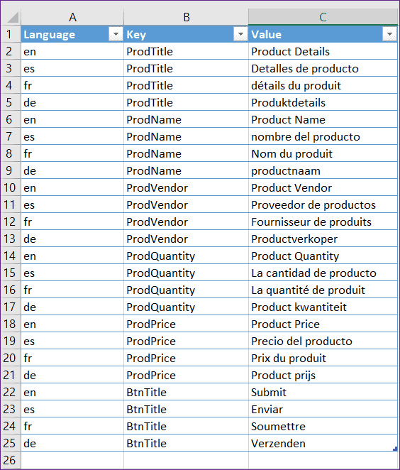 Multilingual in PowerApps