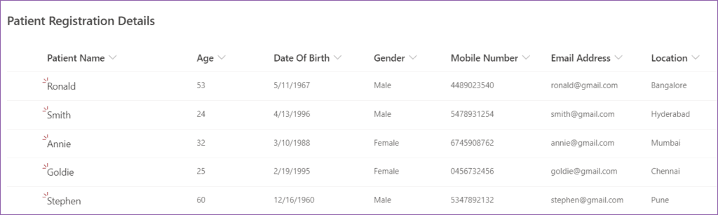 PowerApps Create CSV in SharePoint