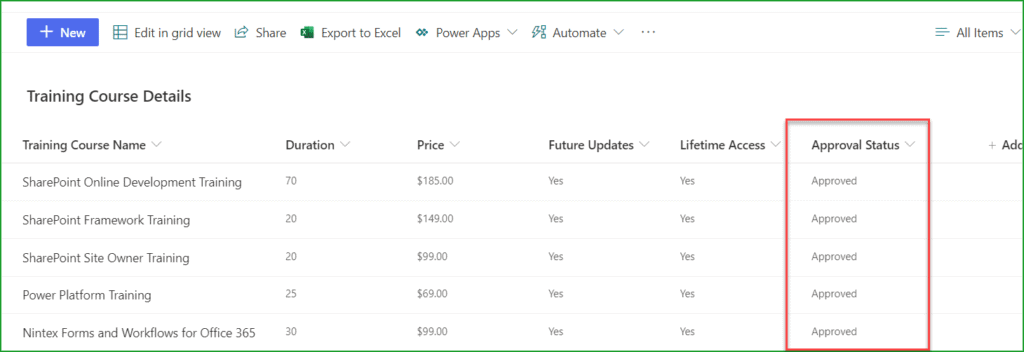 content approval in sharepoint online list