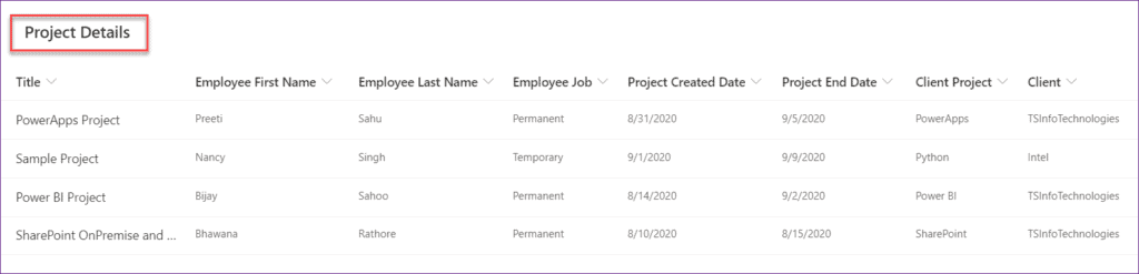 PowerApps Gallery SharePoint List