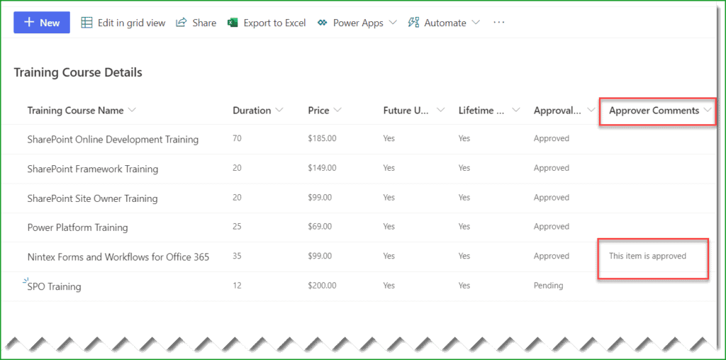 sharepoint list content approval status