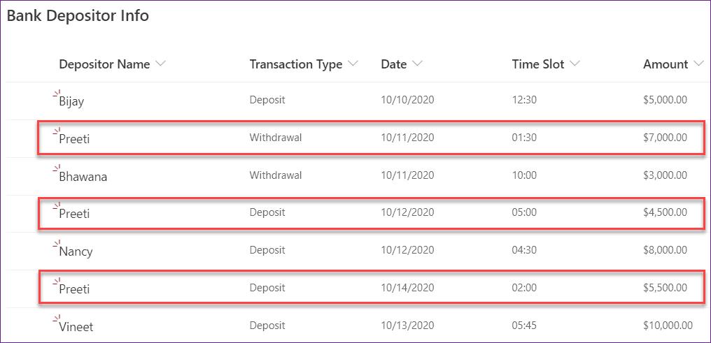 PowerApps sum SharePoint column
