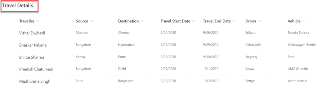 Remove column from PowerApps Collections