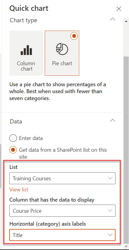 sharepoint quick chart from list