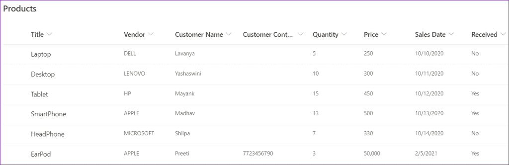 Powerapps conditional formatting