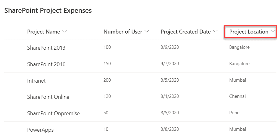 PowerApps count items in sharepoint lists