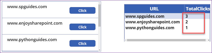 PowerApps count on button clicks