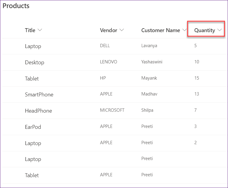 PowerApps CountA function Example