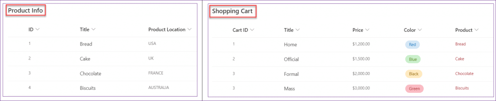 PowerApps filter sharepoint list by id