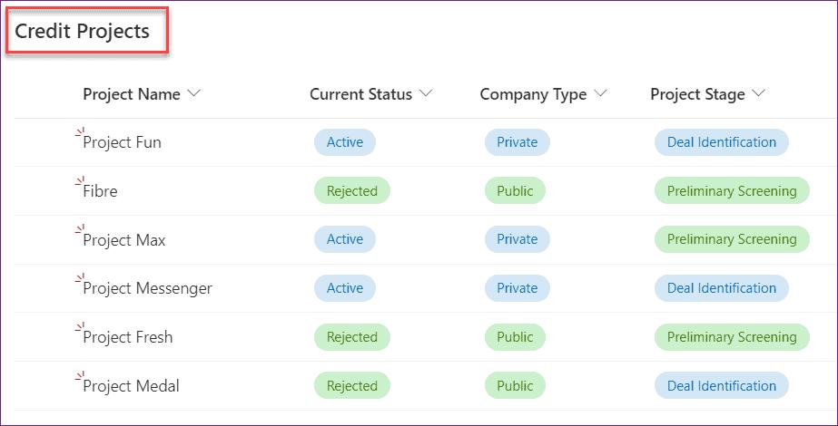PowerApps filter sharepoint list