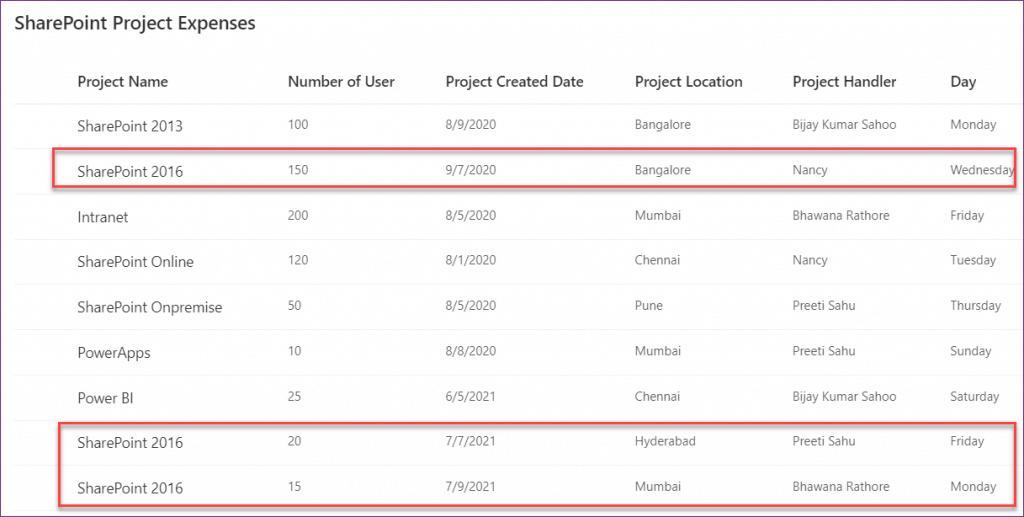 PowerApps listbox distinct