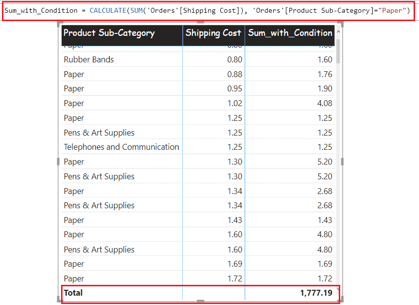 Power BI Measure SUM with condition