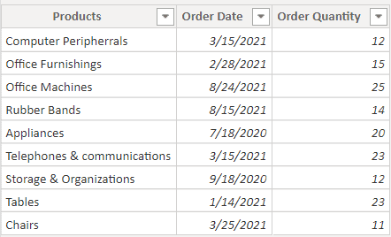 Power BI Measure Subtract two columns from different tables