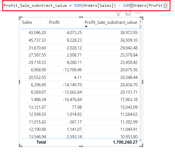 substract two columns using Power BI Measures