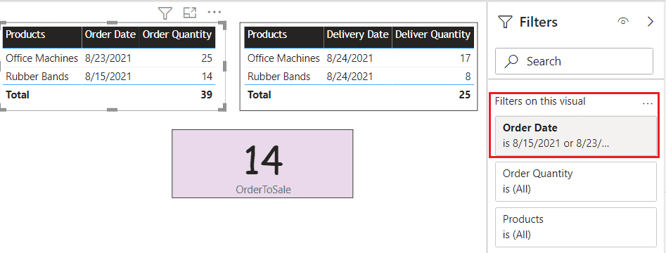 Subtract two columns from different tables using Power BI Measure
