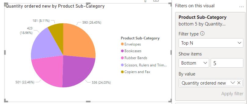 Bottom N filter on Power BI Pie chart