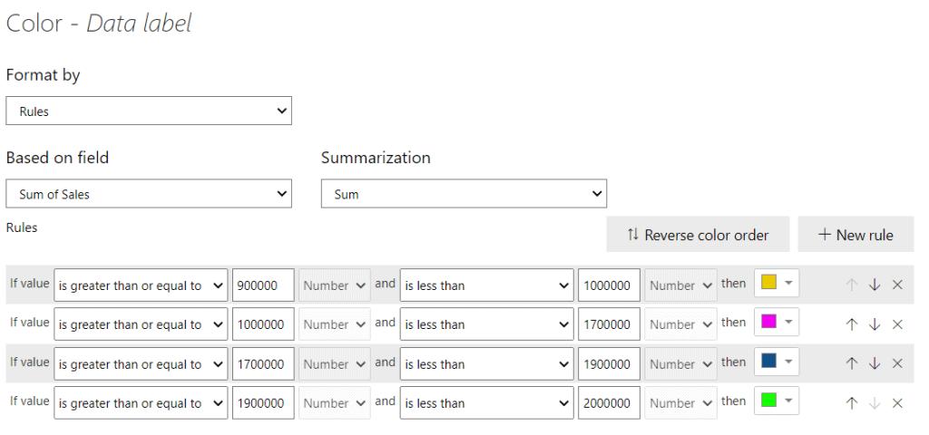 Data label Conditional formatting on Power BI Card Visual