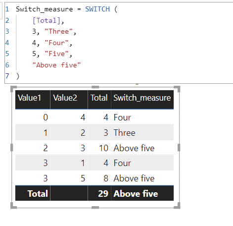 Example of Switch() function in Power BI