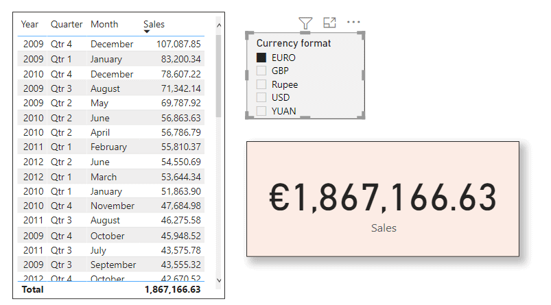 Example of Switch with Format() in Power BI