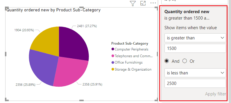 Filtering the Pie chart on Power BI