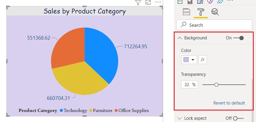 Formatting Power BI Pie chart