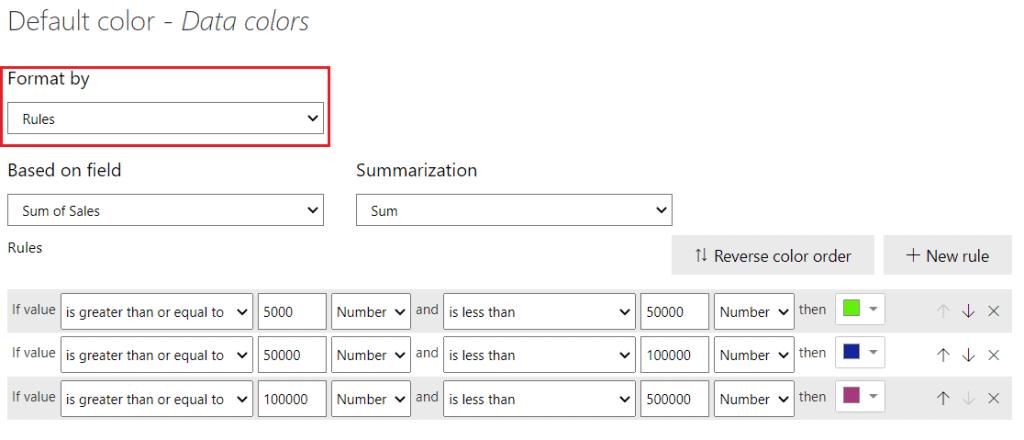 Pie chart conditional formatting