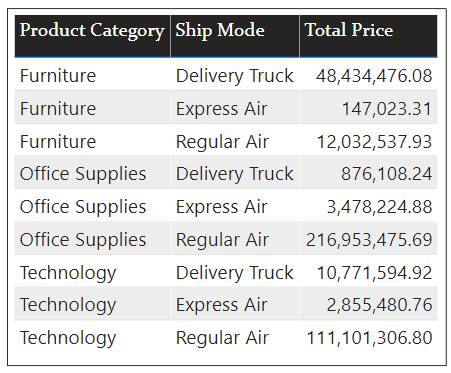 Power BI IF contains multiple condition