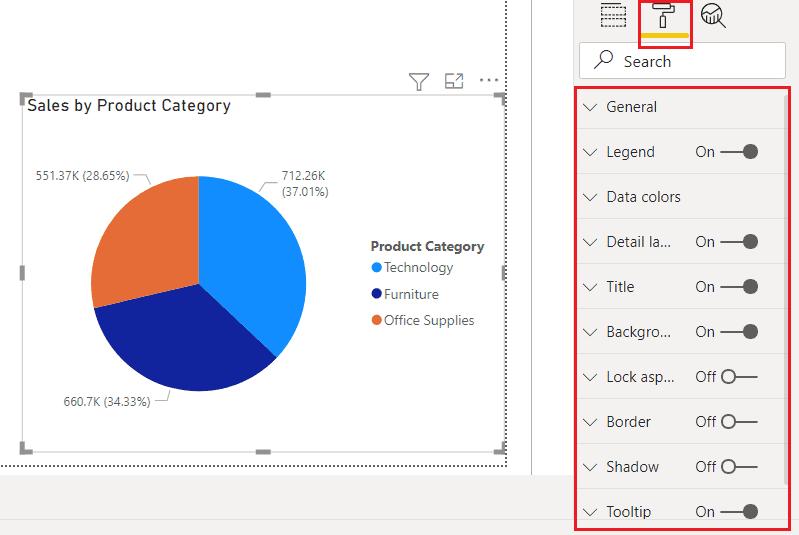 Power BI Pie Chart format and Customize