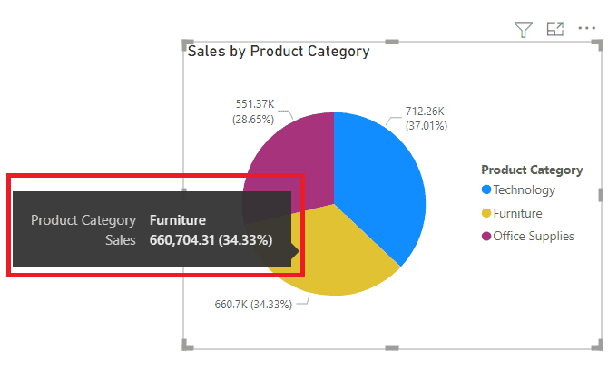Power BI Pie Chart show values