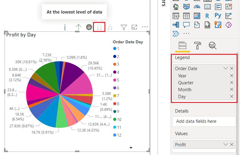Power BI Pie chart Data drill down